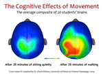 Movement effect on brain